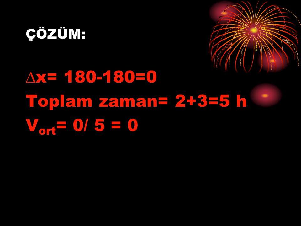 ÇÖZÜM: ∆x= 180-180=0 Toplam zaman= 2+3=5 h Vort= 0/ 5 = 0