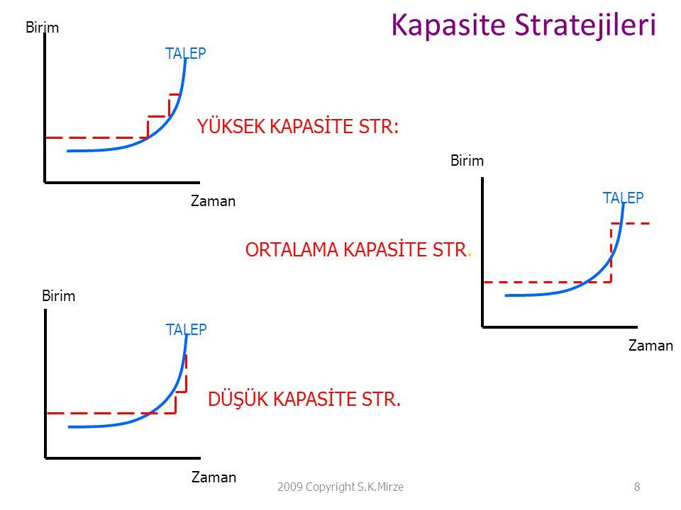 Kapasite Stratejileri