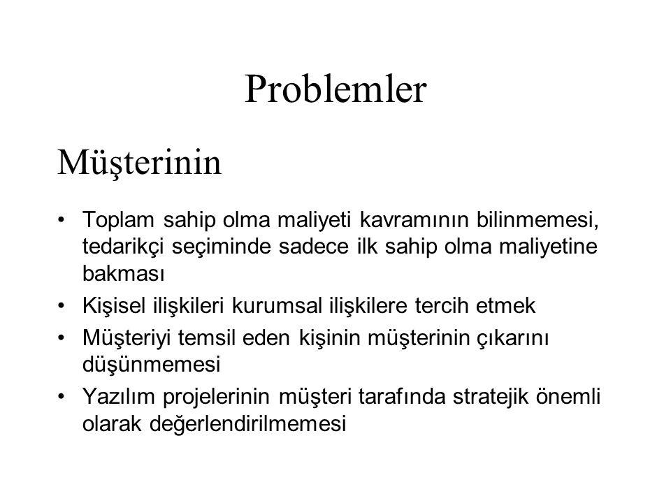 Problemler Müşterinin