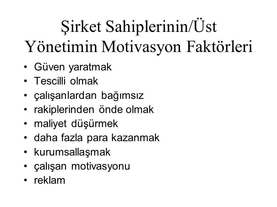 Şirket Sahiplerinin/Üst Yönetimin Motivasyon Faktörleri