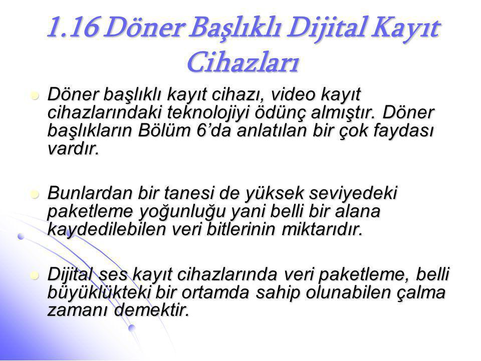 1.16 Döner Başlıklı Dijital Kayıt Cihazları