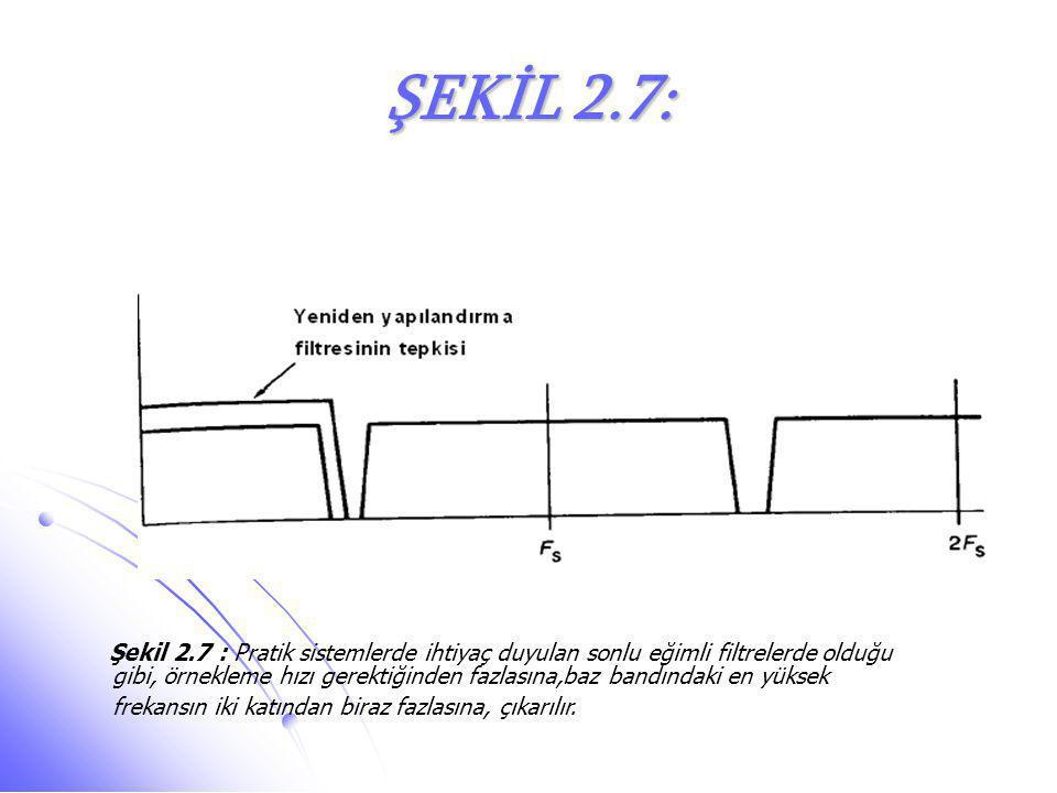 ŞEKİL 2.7: