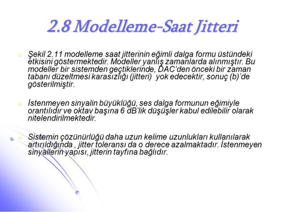 2.8 Modelleme-Saat Jitteri