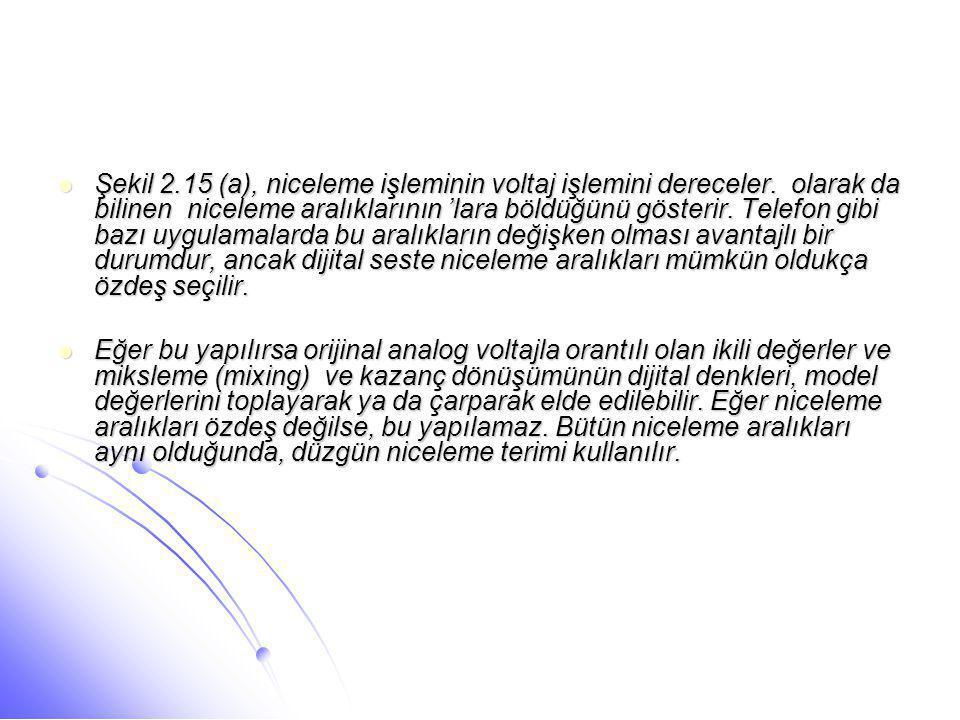 Şekil 2. 15 (a), niceleme işleminin voltaj işlemini dereceler