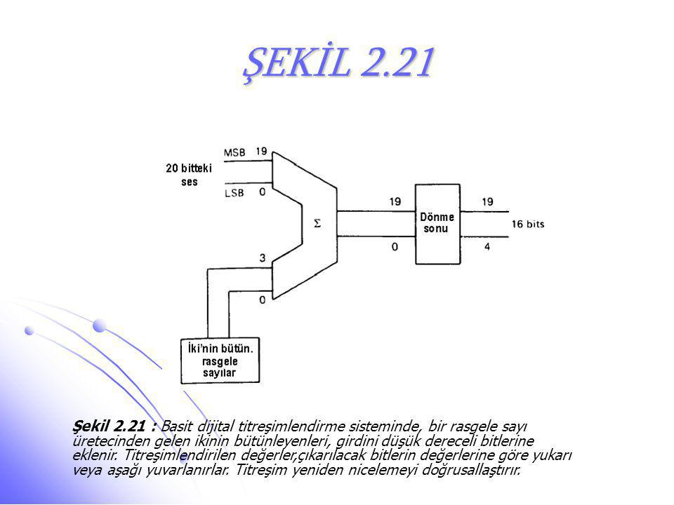 ŞEKİL 2.21