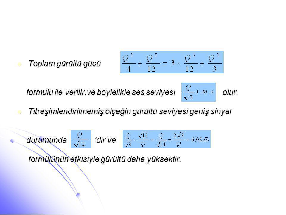 Toplam gürültü gücü formülü ile verilir.ve böylelikle ses seviyesi olur.