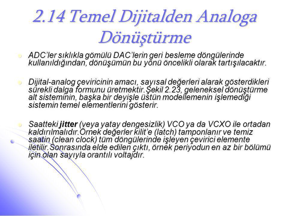 2.14 Temel Dijitalden Analoga Dönüştürme