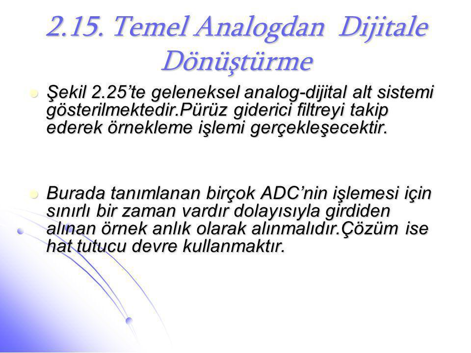 2.15. Temel Analogdan Dijitale Dönüştürme