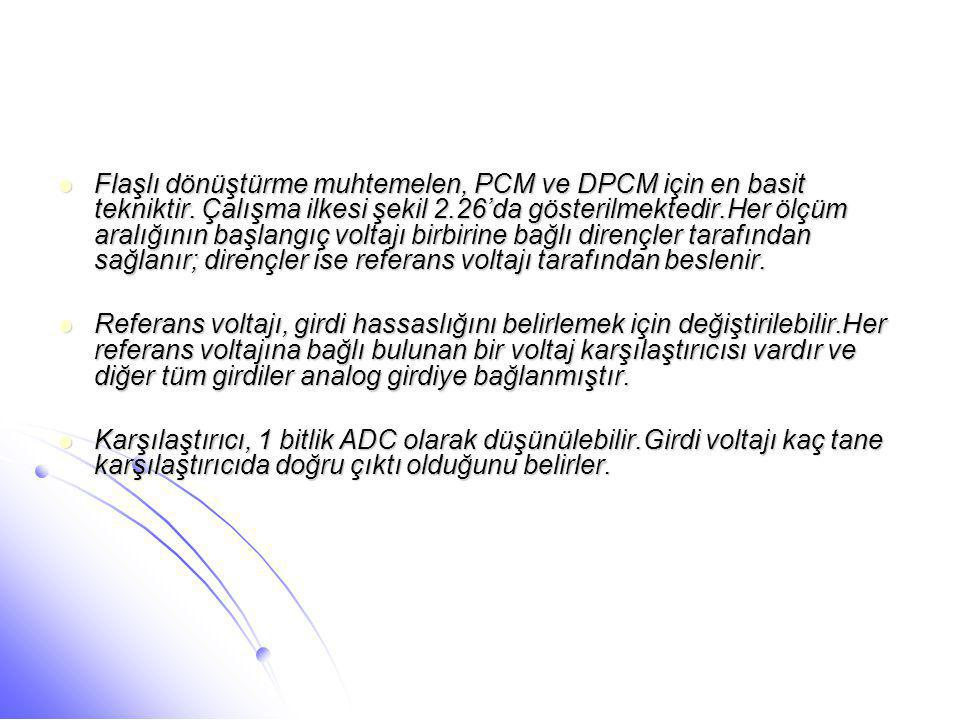 Flaşlı dönüştürme muhtemelen, PCM ve DPCM için en basit tekniktir