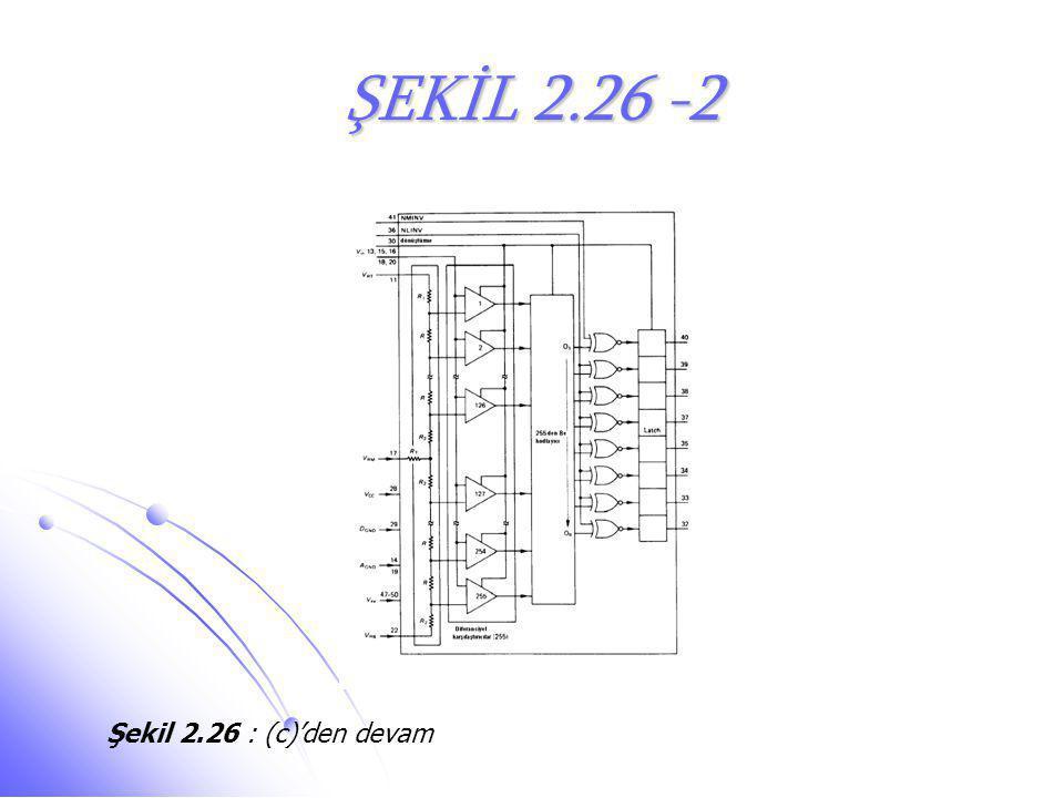 ŞEKİL 2.26 -2 Şekil 2.26 : (c)'den devam