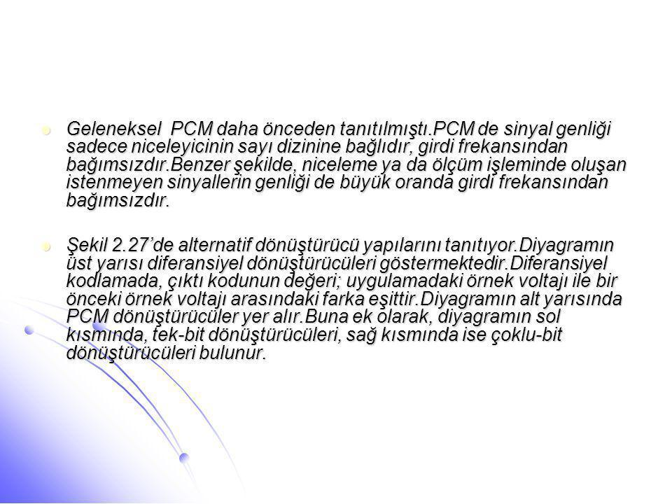 Geleneksel PCM daha önceden tanıtılmıştı
