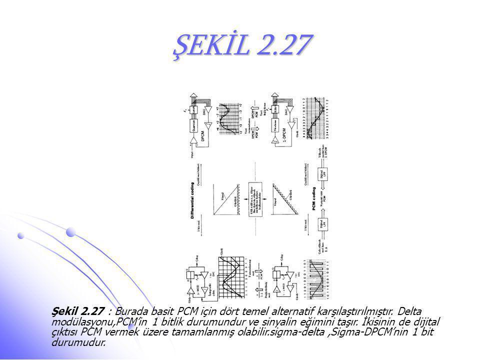 ŞEKİL 2.27