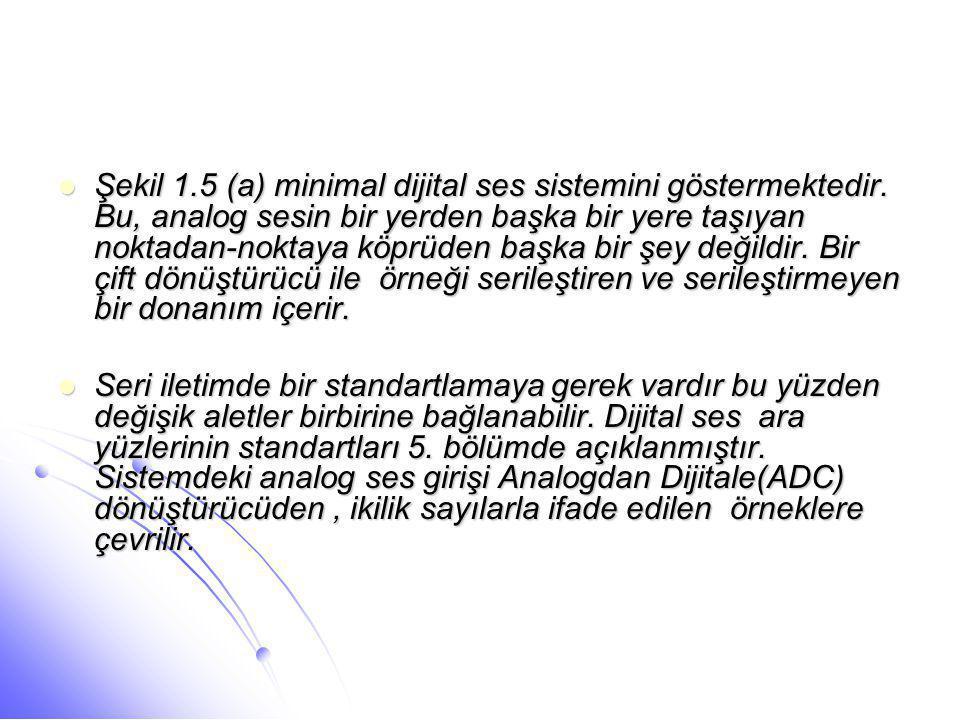 Şekil 1. 5 (a) minimal dijital ses sistemini göstermektedir