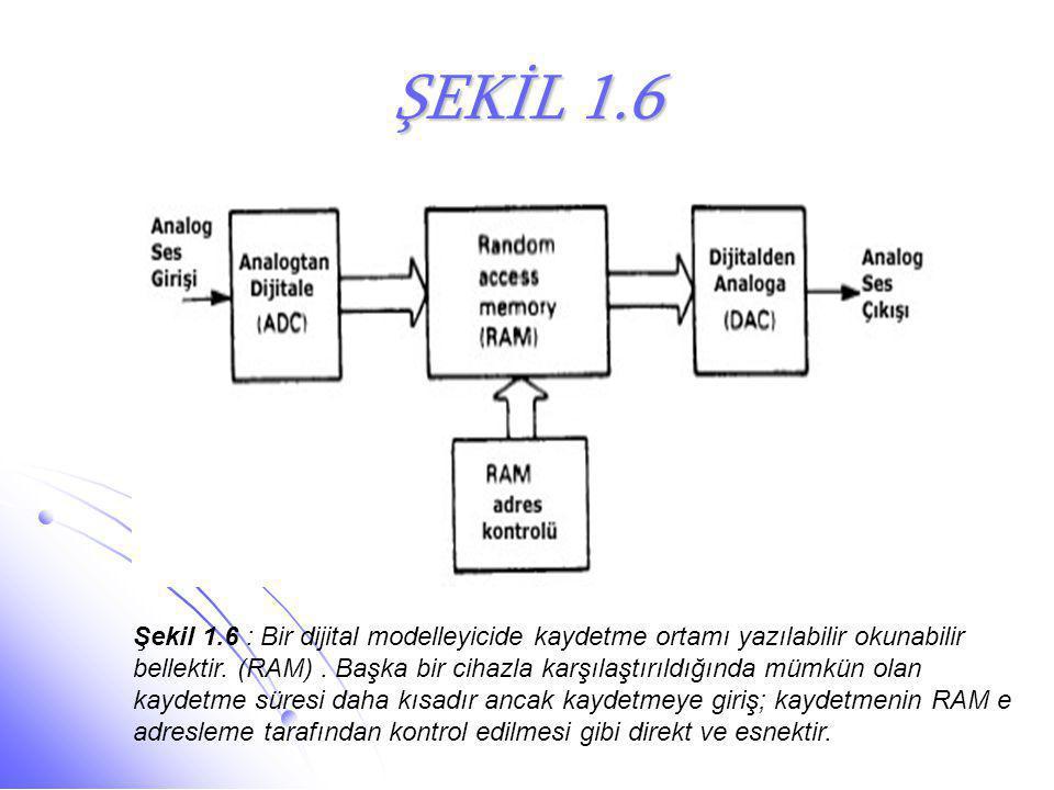 ŞEKİL 1.6