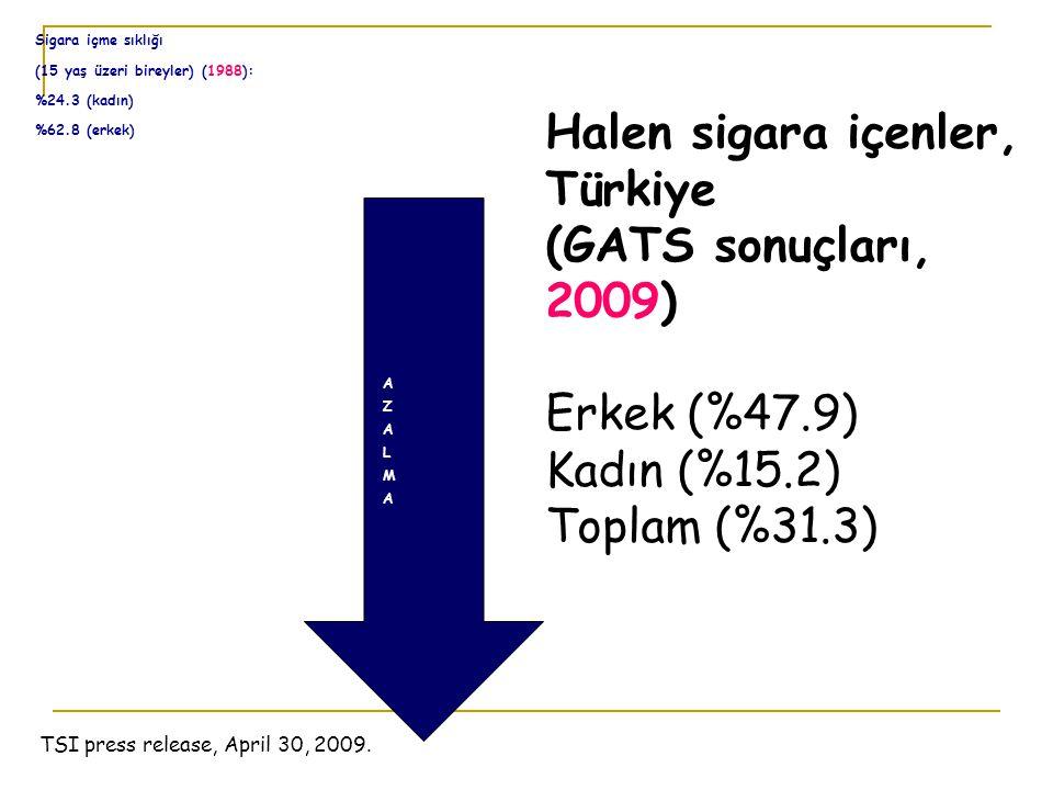 Halen sigara içenler, Türkiye (GATS sonuçları, 2009)