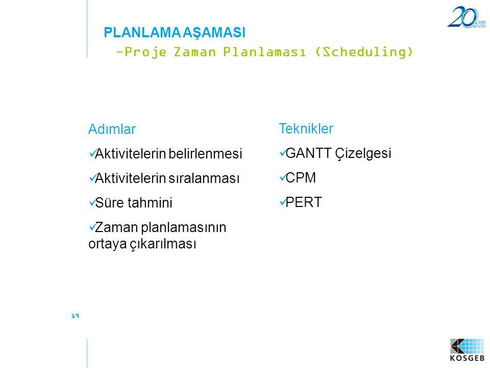 -Proje Zaman Planlaması (Scheduling)