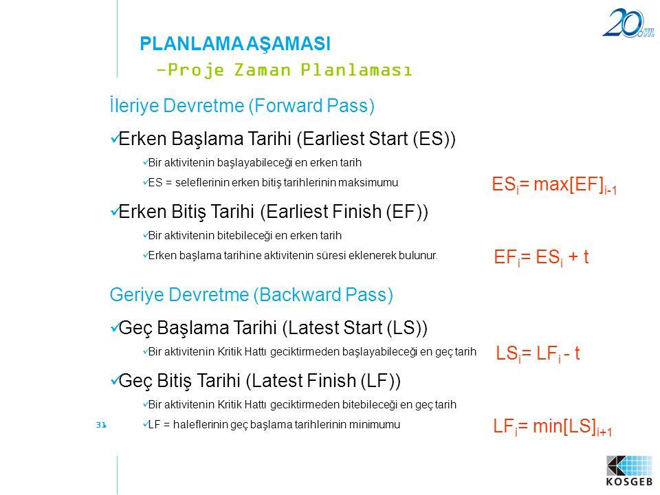 -Proje Zaman Planlaması İleriye Devretme (Forward Pass)