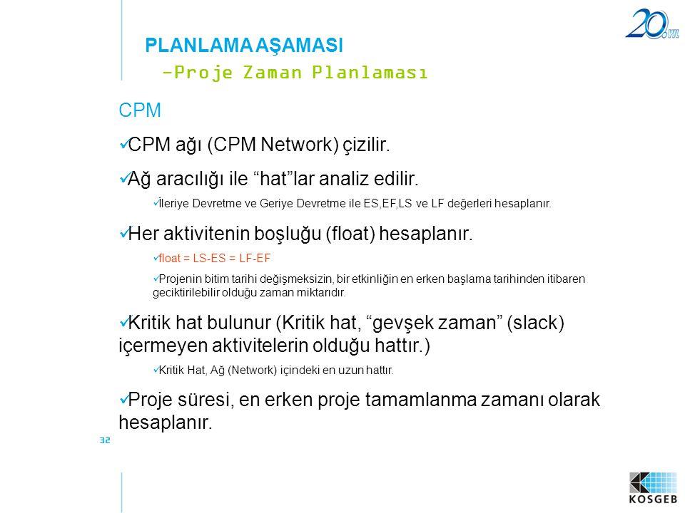 -Proje Zaman Planlaması CPM CPM ağı (CPM Network) çizilir.