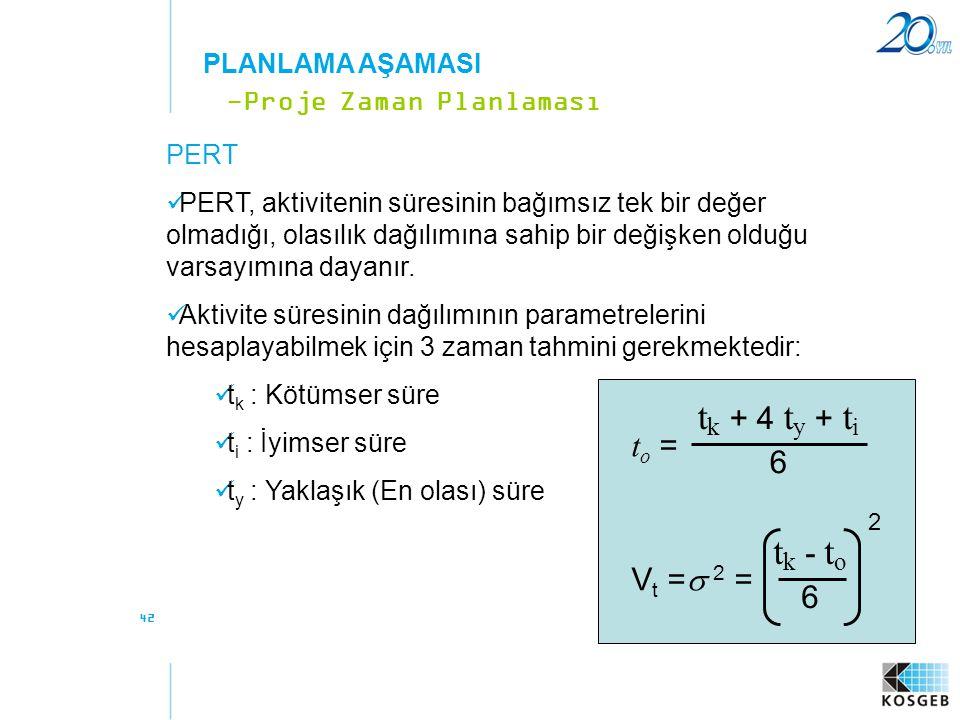 tk + 4 ty + ti tk - to 6 to = Vt =2 = PLANLAMA AŞAMASI
