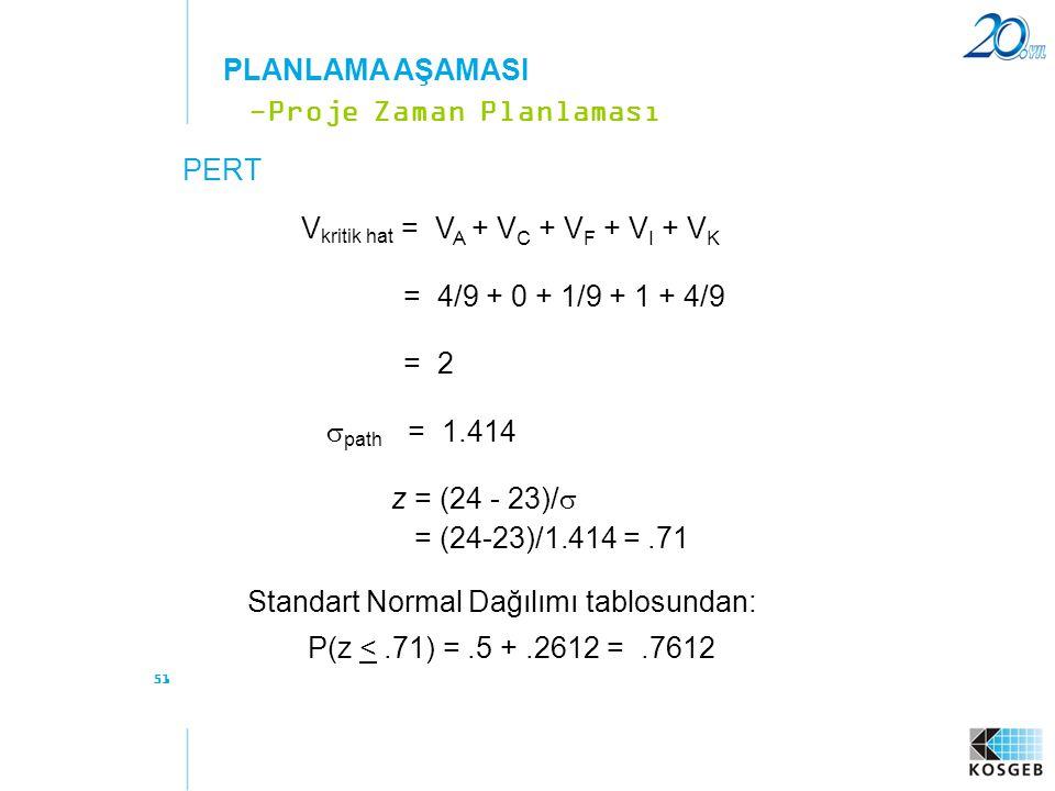 Vkritik hat = VA + VC + VF + VI + VK = 4/9 + 0 + 1/9 + 1 + 4/9 = 2