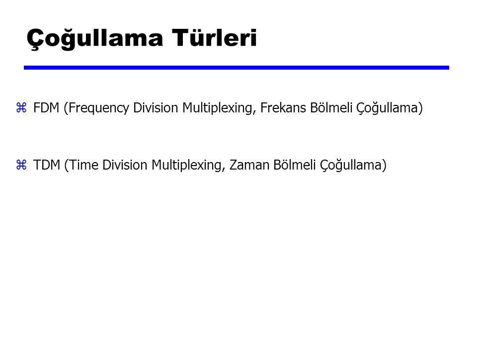 Çoğullama Türleri FDM (Frequency Division Multiplexing, Frekans Bölmeli Çoğullama) TDM (Time Division Multiplexing, Zaman Bölmeli Çoğullama)