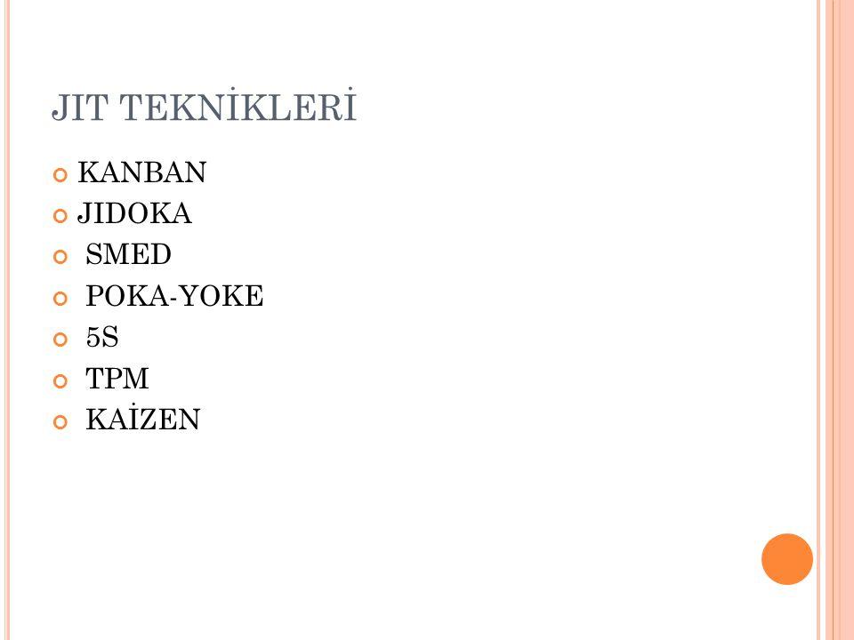 JIT TEKNİKLERİ KANBAN JIDOKA SMED POKA-YOKE 5S TPM KAİZEN