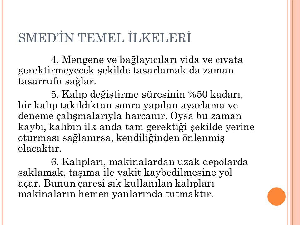 SMED'İN TEMEL İLKELERİ