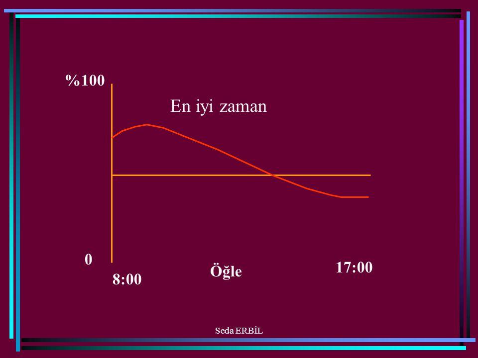 %100 En iyi zaman 17:00 Öğle 8:00 Seda ERBİL
