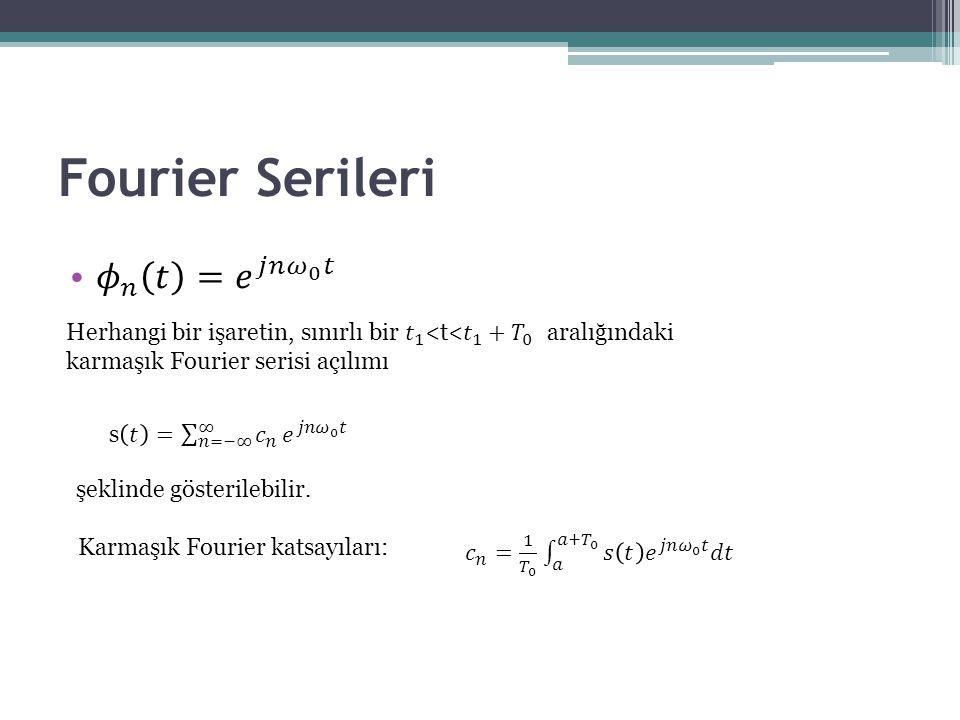 Fourier Serileri 𝜙 𝑛 𝑡 = 𝑒 𝑗𝑛 𝜔 0 𝑡