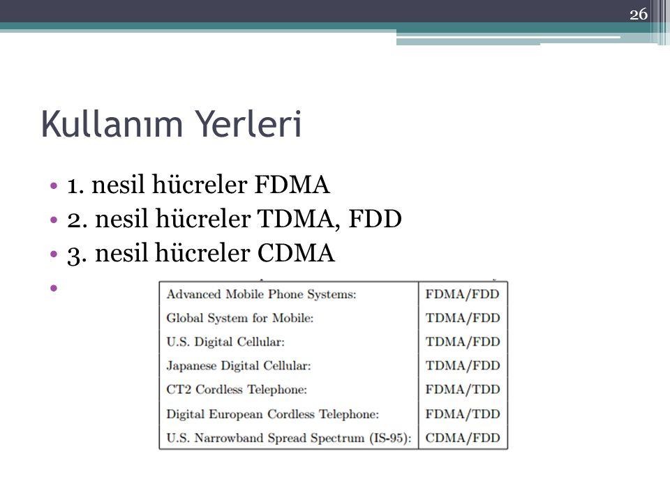 Kullanım Yerleri 1. nesil hücreler FDMA 2. nesil hücreler TDMA, FDD