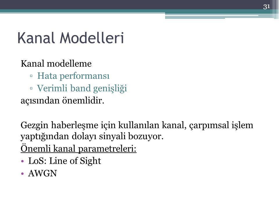 Kanal Modelleri Kanal modelleme Hata performansı