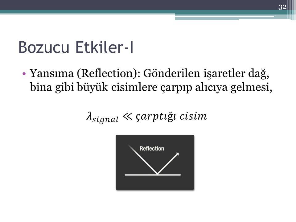 Bozucu Etkiler-I Yansıma (Reflection): Gönderilen işaretler dağ, bina gibi büyük cisimlere çarpıp alıcıya gelmesi,