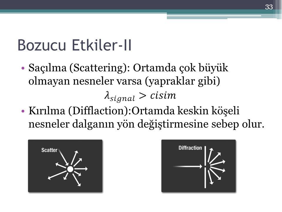 Bozucu Etkiler-II Saçılma (Scattering): Ortamda çok büyük olmayan nesneler varsa (yapraklar gibi) 𝜆 𝑠𝑖𝑔𝑛𝑎𝑙 >𝑐𝑖𝑠𝑖𝑚.