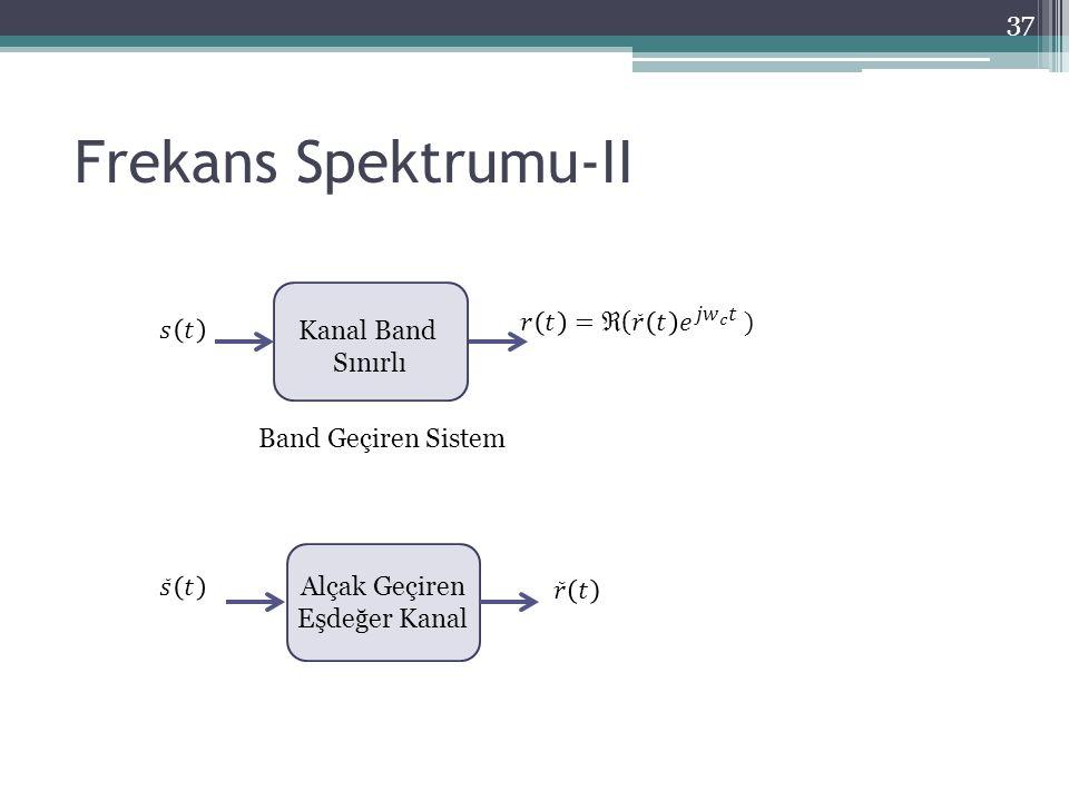 Frekans Spektrumu-II Kanal Band Sınırlı 𝑟 𝑡 =ℜ( 𝑟 𝑡 𝑒 𝑗 𝑤 𝑐 𝑡 ) 𝑠 𝑡