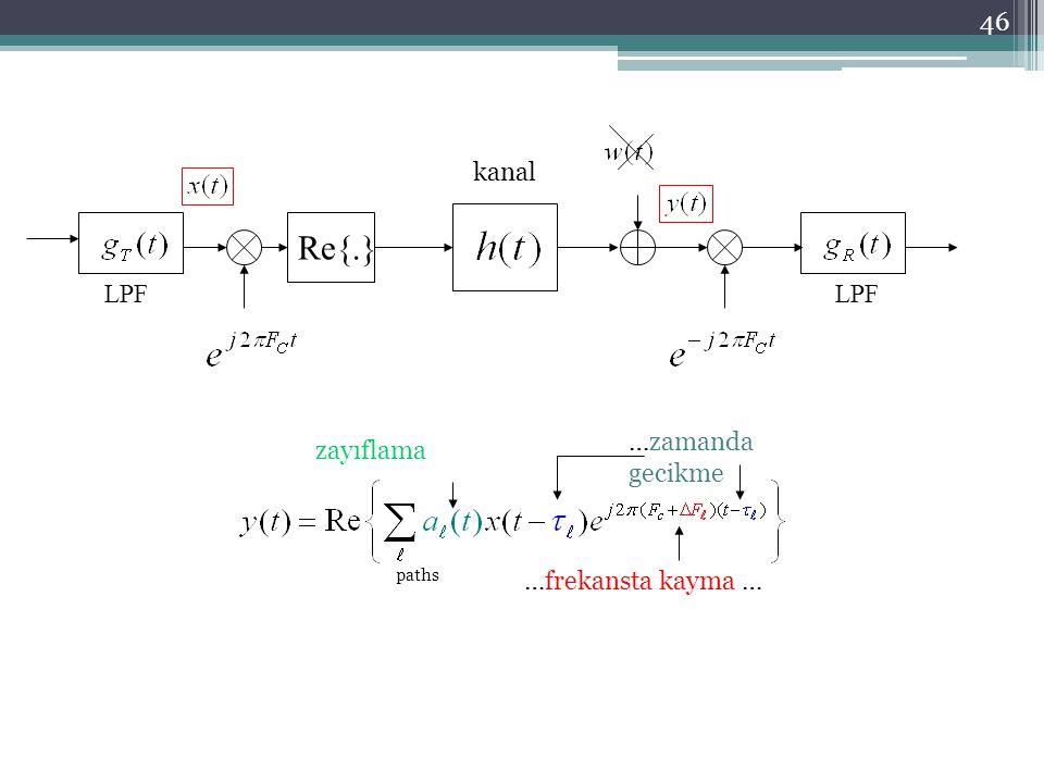 Re{.} LPF …zamanda gecikme …frekansta kayma … zayıflama paths kanal