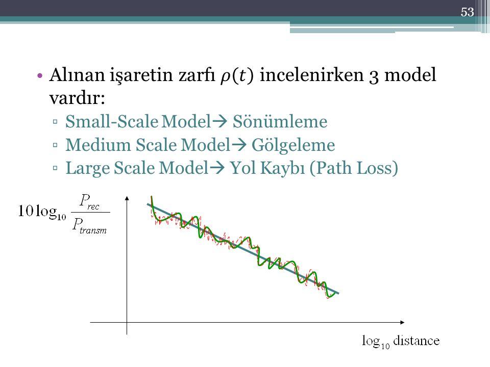Alınan işaretin zarfı 𝜌 𝑡 incelenirken 3 model vardır:
