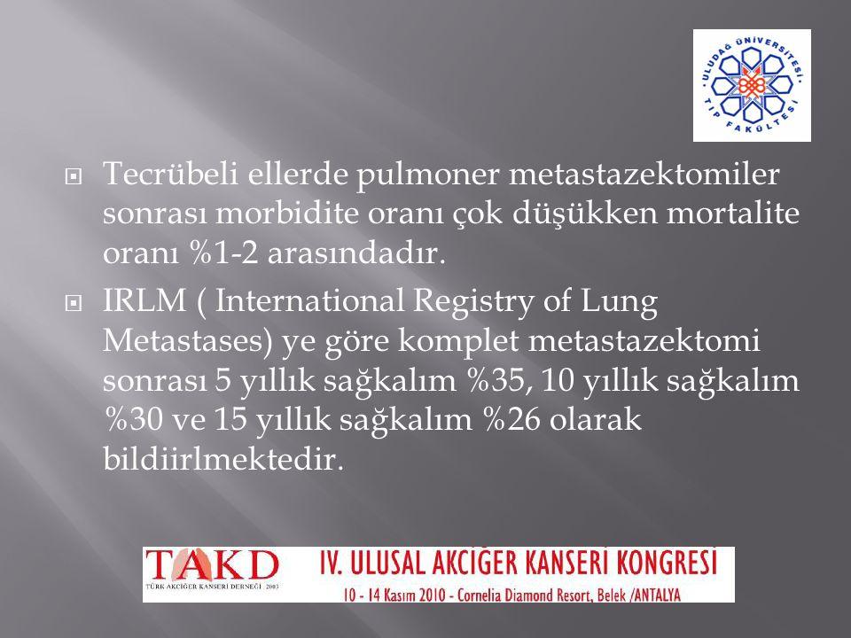Tecrübeli ellerde pulmoner metastazektomiler sonrası morbidite oranı çok düşükken mortalite oranı %1-2 arasındadır.