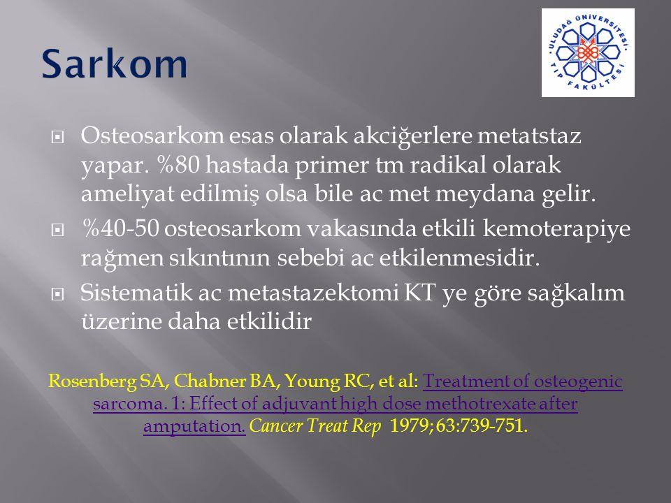 Sarkom Osteosarkom esas olarak akciğerlere metatstaz yapar. %80 hastada primer tm radikal olarak ameliyat edilmiş olsa bile ac met meydana gelir.