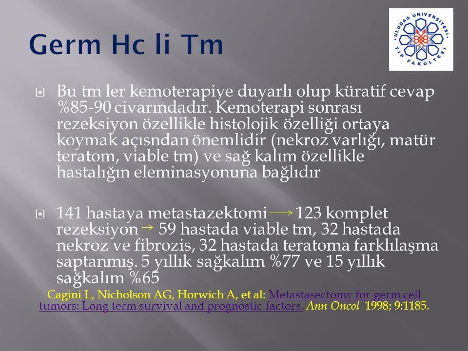 Germ Hc li Tm