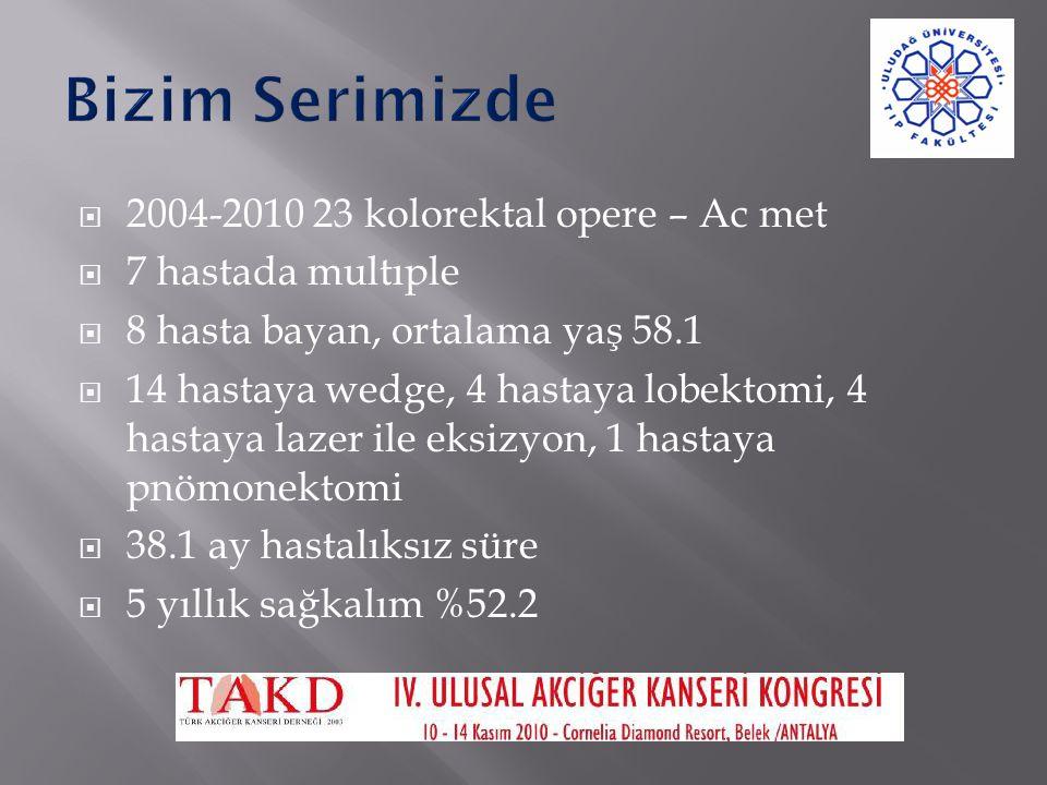 Bizim Serimizde 2004-2010 23 kolorektal opere – Ac met