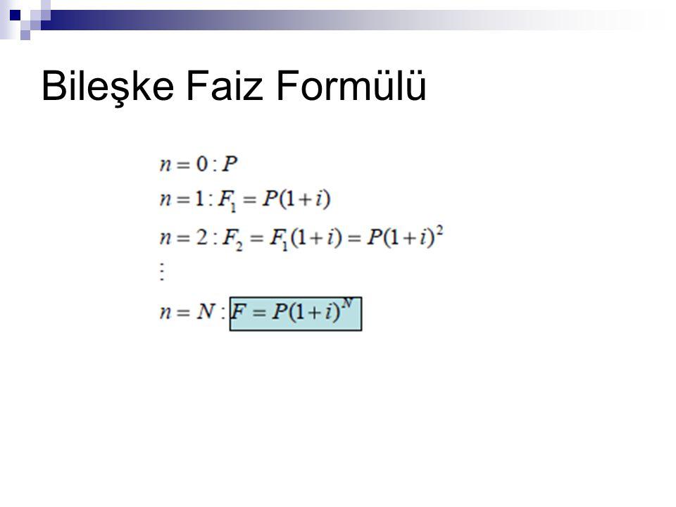 Bileşke Faiz Formülü