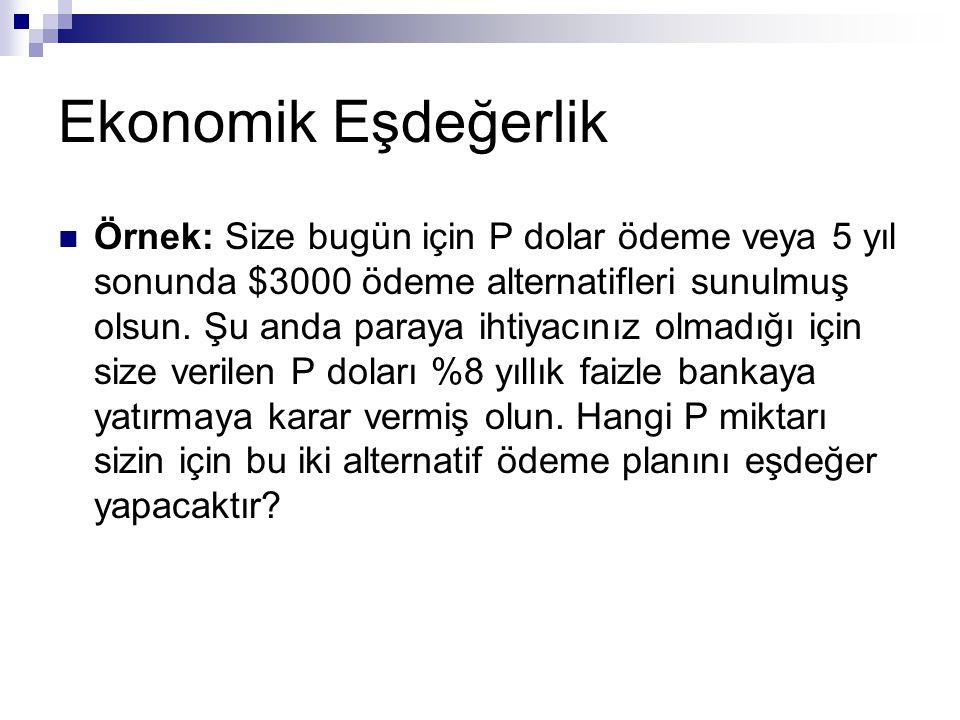Ekonomik Eşdeğerlik