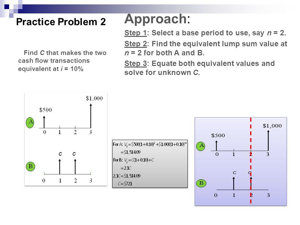 Approach: Practice Problem 2
