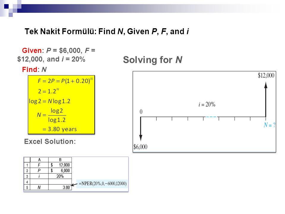 Tek Nakit Formülü: Find N, Given P, F, and i