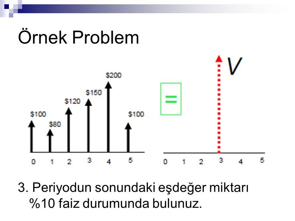 Örnek Problem 3. Periyodun sonundaki eşdeğer miktarı %10 faiz durumunda bulunuz.