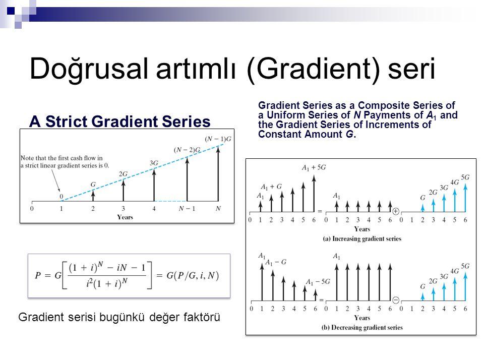 Doğrusal artımlı (Gradient) seri