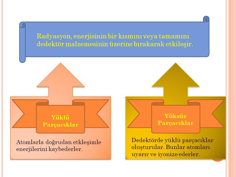 Radyasyon, enerjisinin bir kısmını veya tamamını dedektör malzemesinin üzerine bırakarak etkileşir.