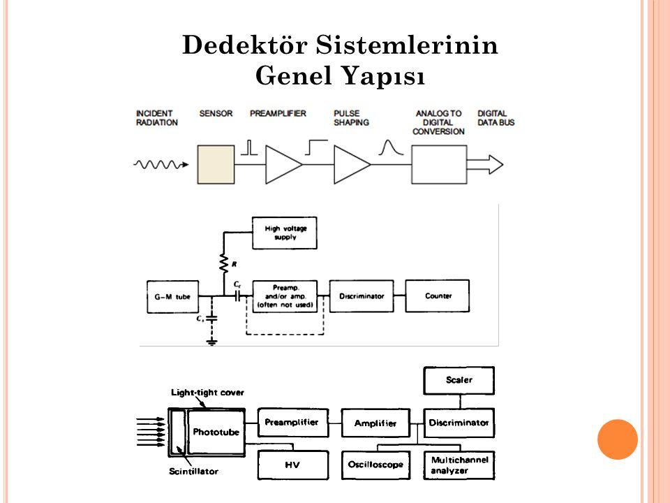 Dedektör Sistemlerinin Genel Yapısı