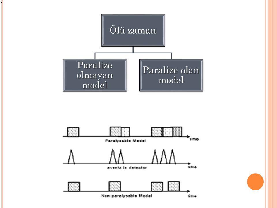 Paralize olmayan model