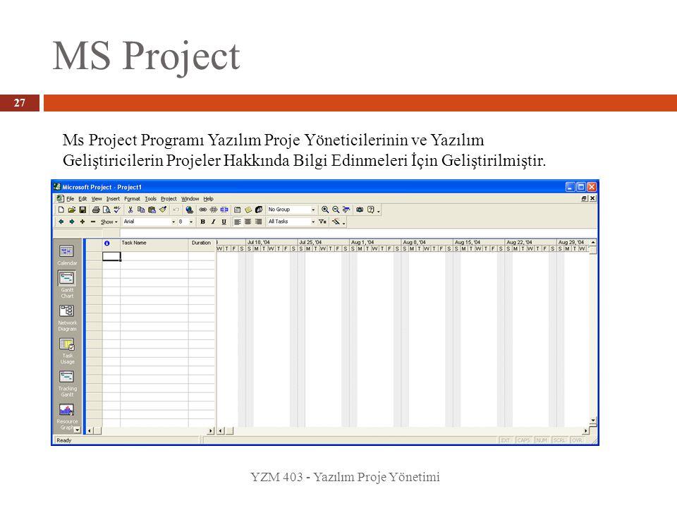 MS Project Ms Project Programı Yazılım Proje Yöneticilerinin ve Yazılım Geliştiricilerin Projeler Hakkında Bilgi Edinmeleri İçin Geliştirilmiştir.